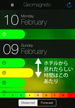 オーロラのアプリ