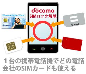 SIMロックフリーのメリット
